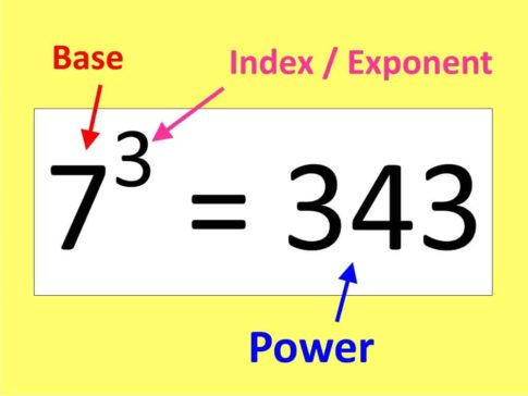 Powers, Indices and Exponents